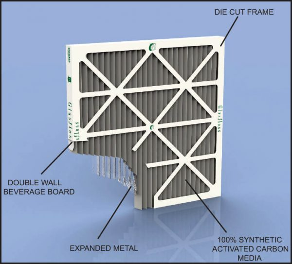 Glasfloss Air Filter Cutaway Features